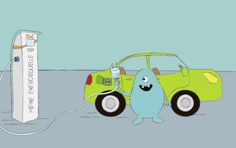 Elektroautos laden – wie funktioniert das?